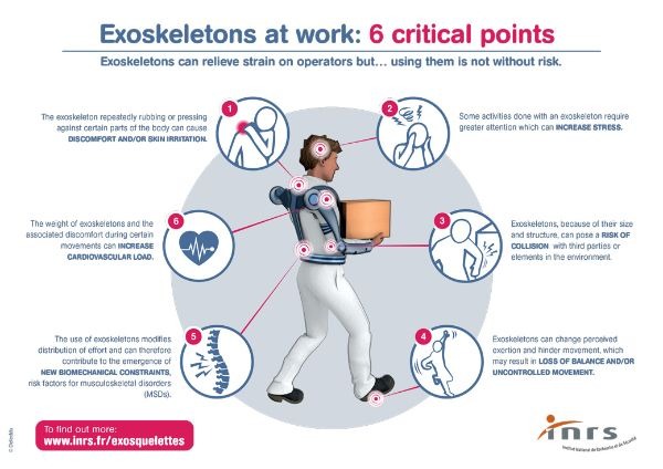 Exoskelettons at work